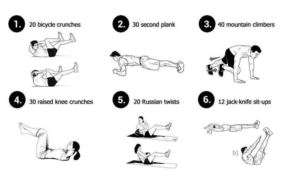 Exercise to abs videos